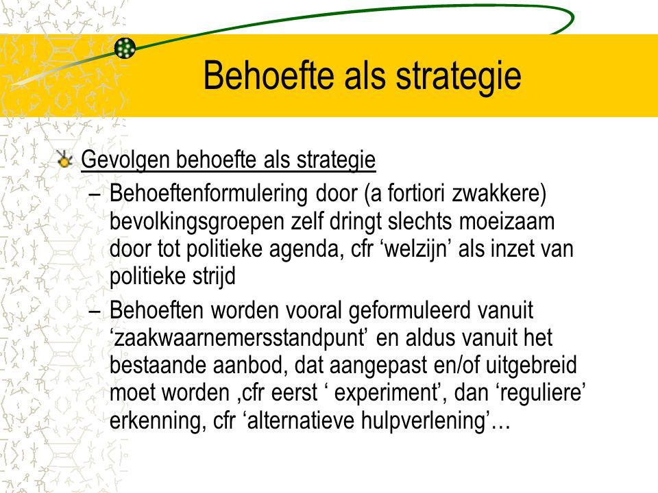 Behoefte als strategie