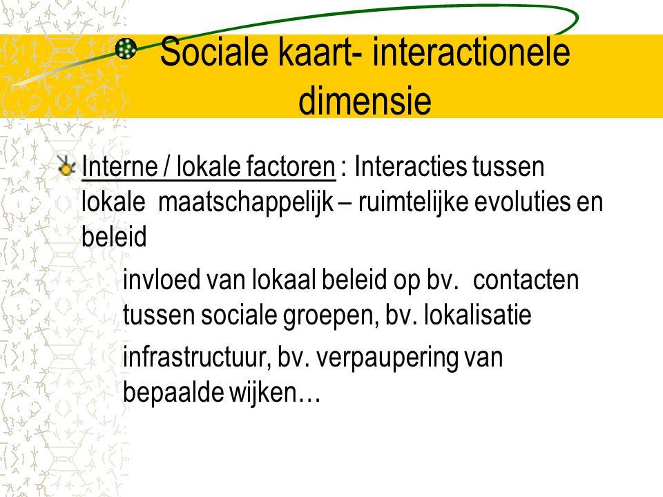 Sociale kaart- interactionele dimensie