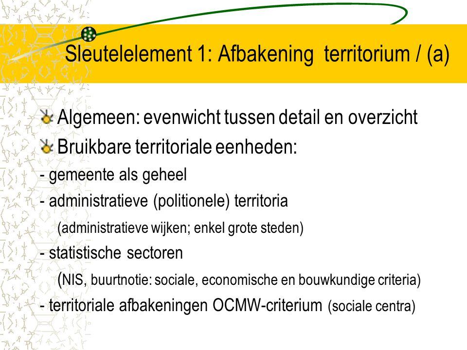 Sleutelelement 1: Afbakening territorium / (a)