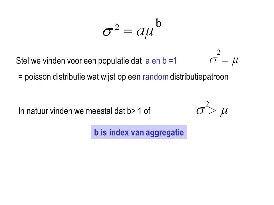 b Stel we vinden voor een populatie dat a en b =1