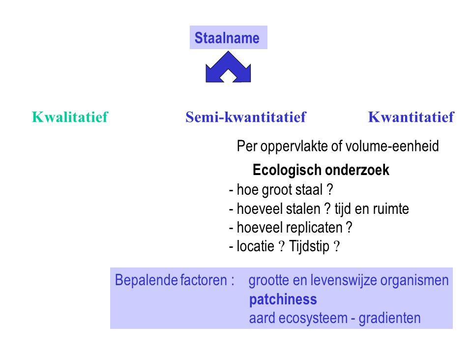 Staalname Kwalitatief Semi-kwantitatief Kwantitatief. Per oppervlakte of volume-eenheid.