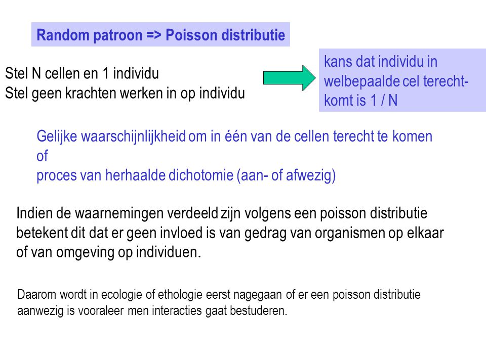 Random patroon => Poisson distributie