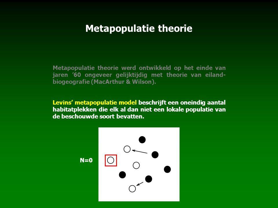 Metapopulatie theorie