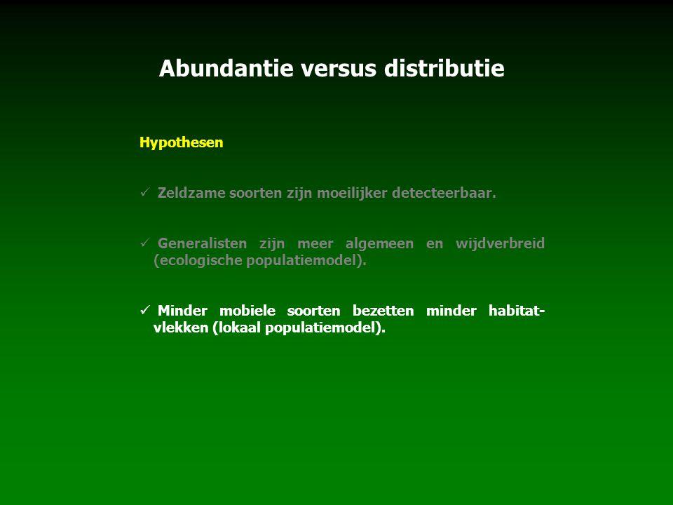 Abundantie versus distributie