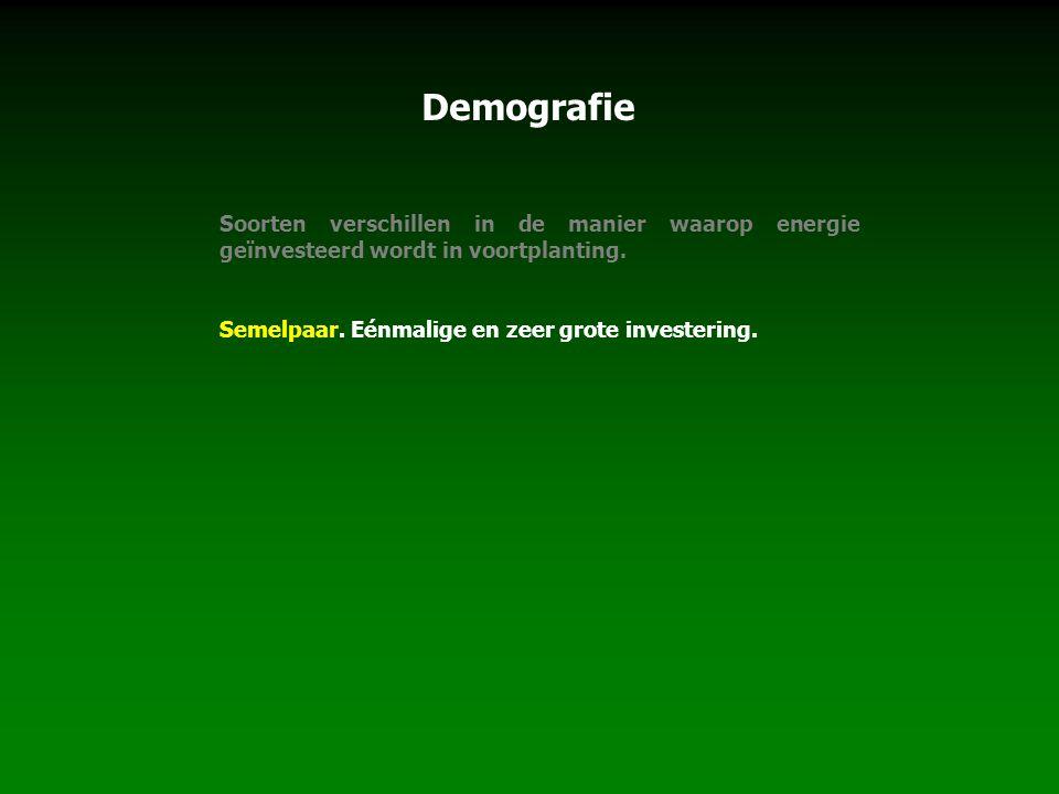 Demografie Soorten verschillen in de manier waarop energie geïnvesteerd wordt in voortplanting.