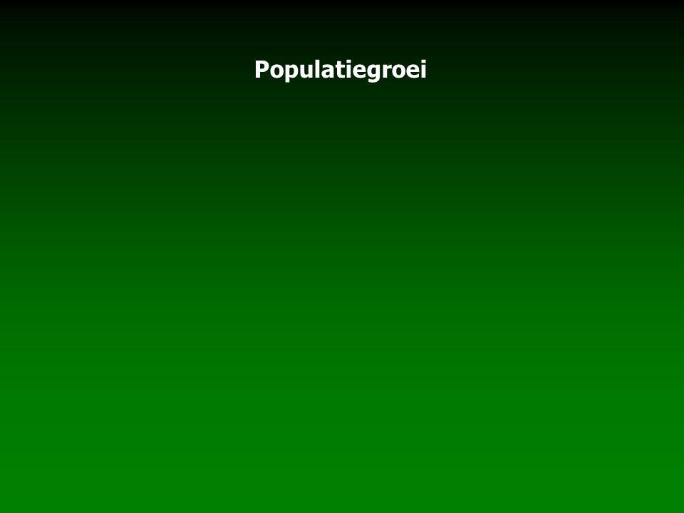 Populatiegroei