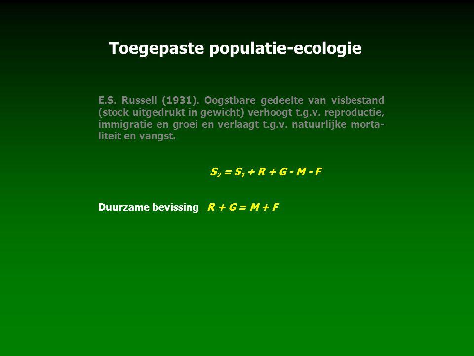 Toegepaste populatie-ecologie