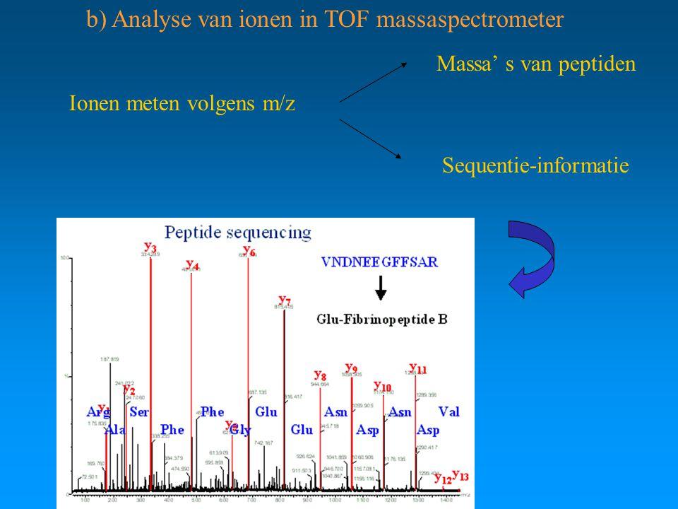 b) Analyse van ionen in TOF massaspectrometer