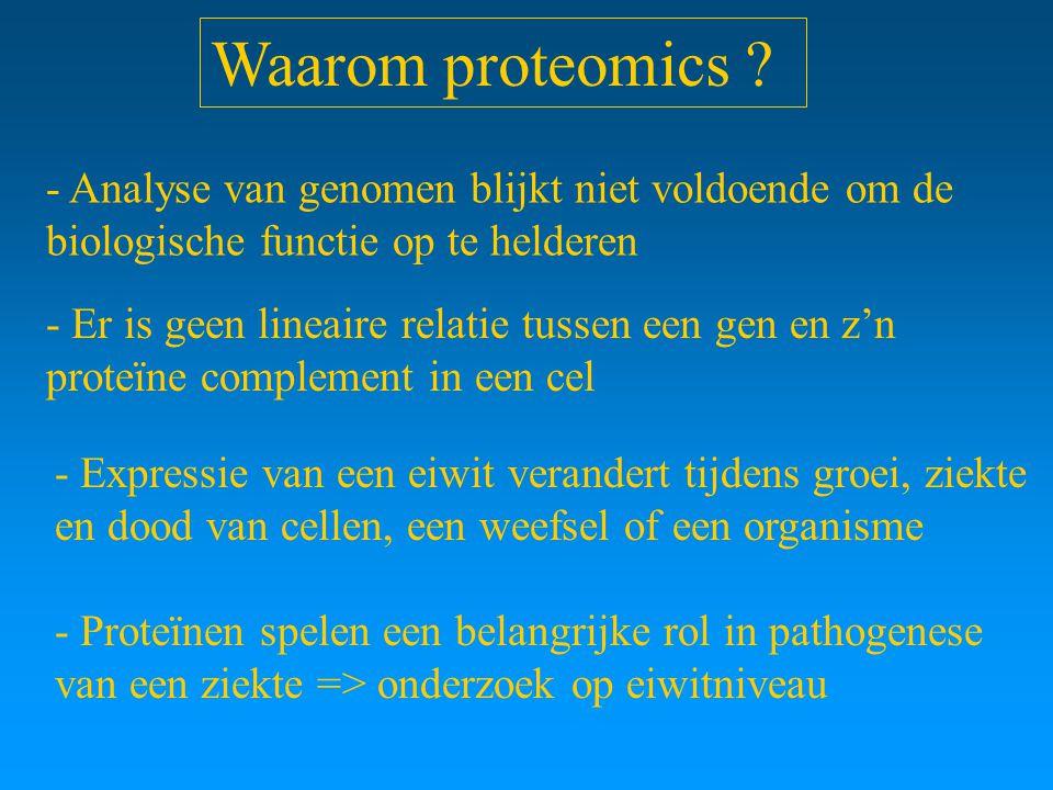 Waarom proteomics - Analyse van genomen blijkt niet voldoende om de biologische functie op te helderen.