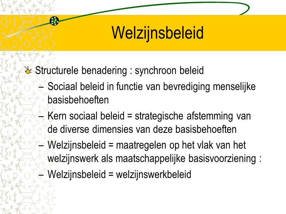Welzijnsbeleid Structurele benadering : synchroon beleid