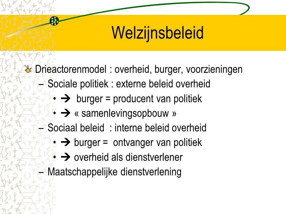 Welzijnsbeleid Drieactorenmodel : overheid, burger, voorzieningen