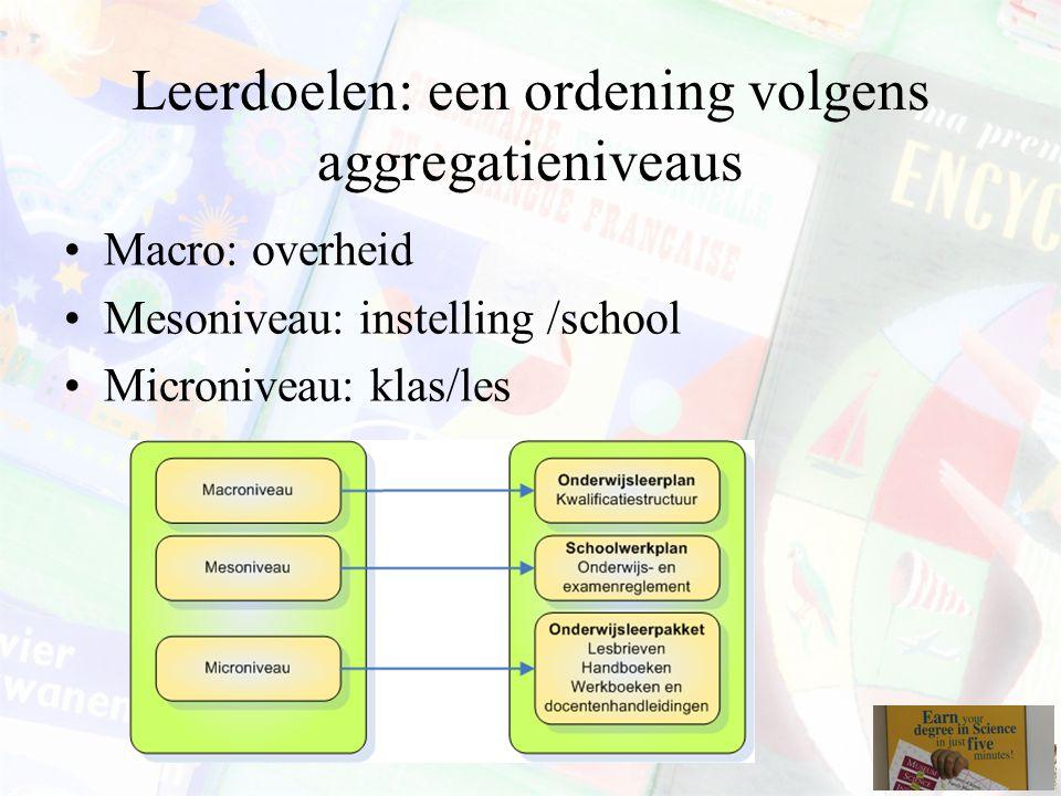 Leerdoelen: een ordening volgens aggregatieniveaus