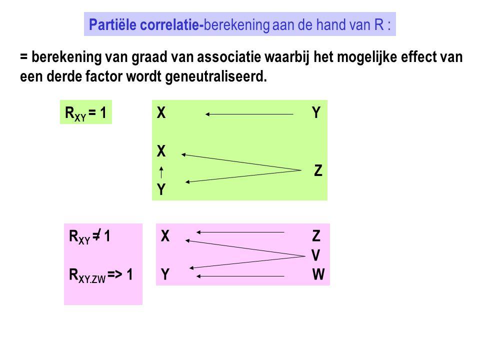 Partiële correlatie-berekening aan de hand van R :