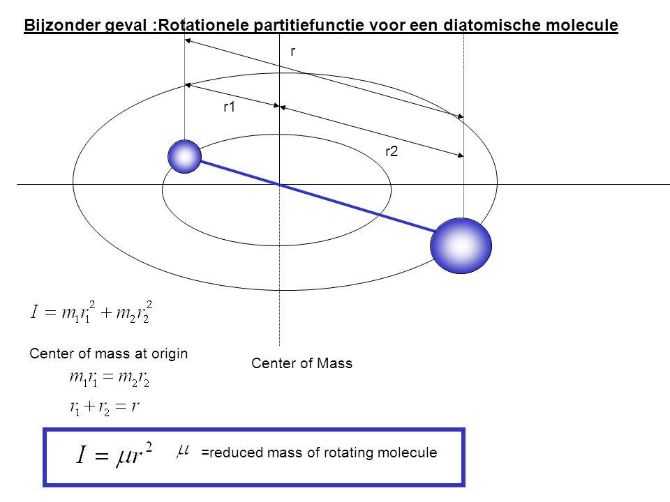 Bijzonder geval :Rotationele partitiefunctie voor een diatomische molecule