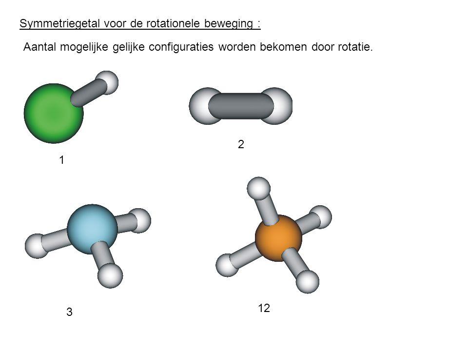 Symmetriegetal voor de rotationele beweging :