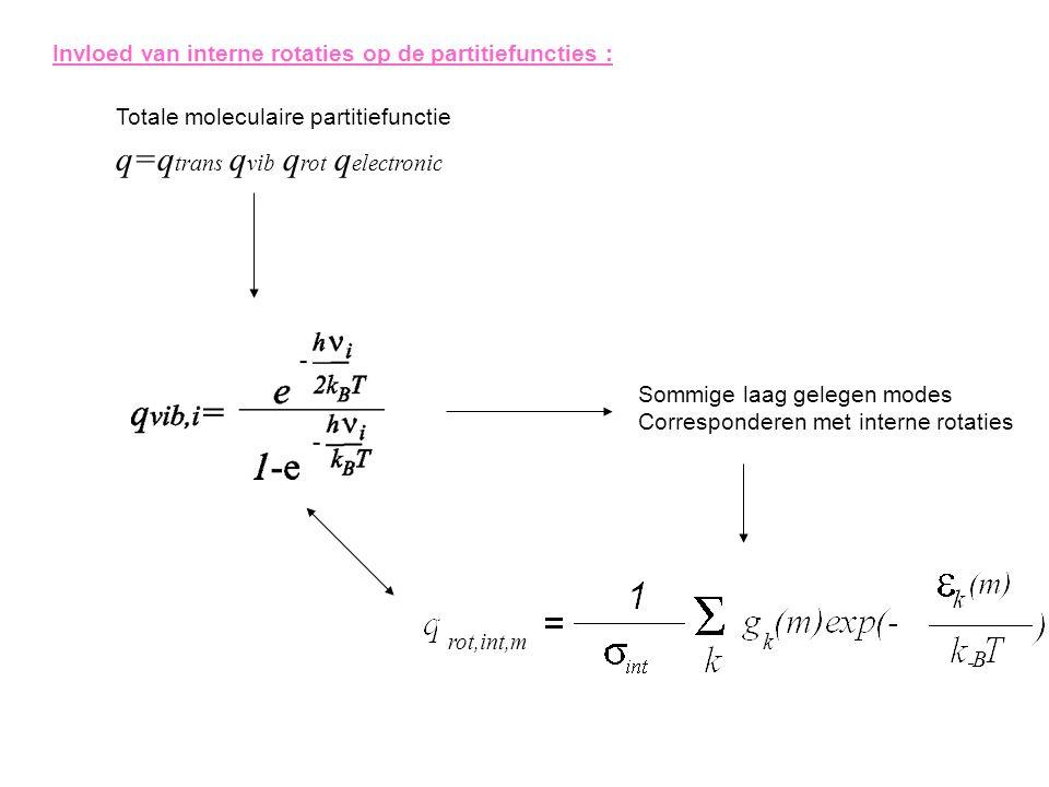 q=qtrans qvib qrot qelectronic