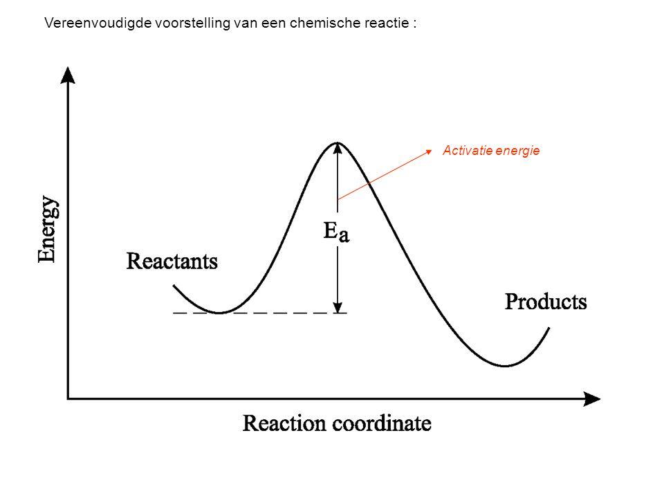 Vereenvoudigde voorstelling van een chemische reactie :