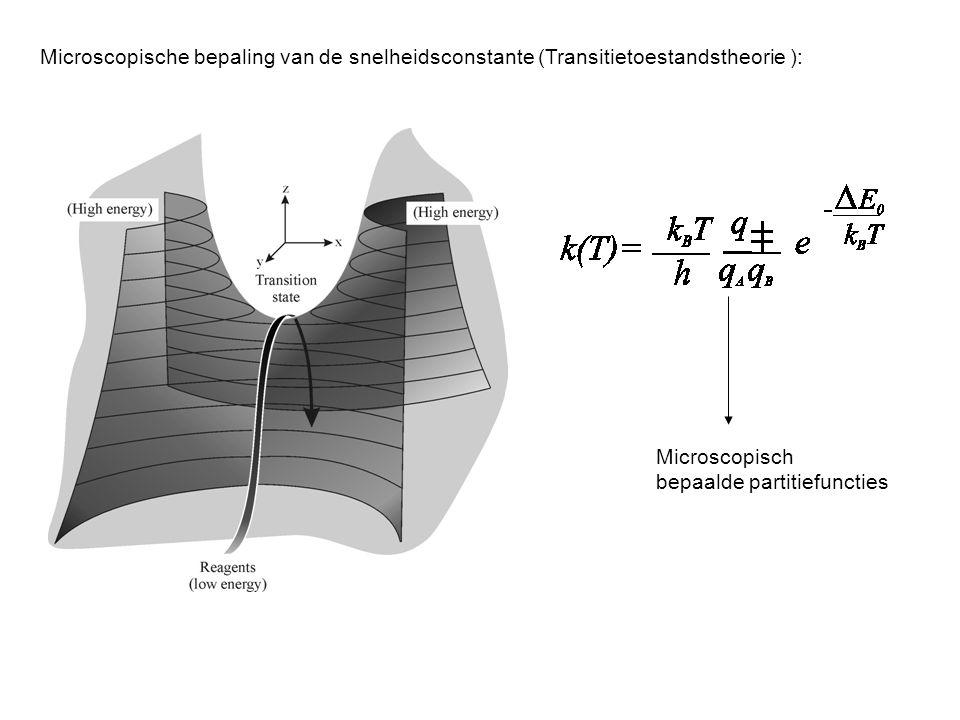 Microscopische bepaling van de snelheidsconstante (Transitietoestandstheorie ):
