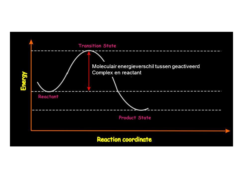 Moleculair energieverschil tussen geactiveerd