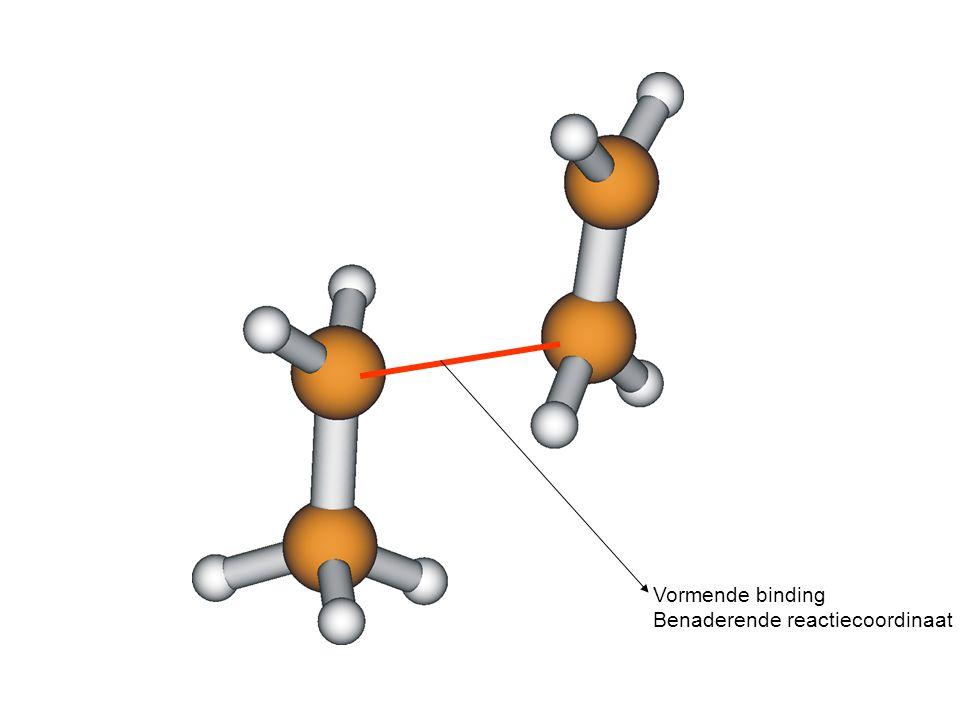 Vormende binding Benaderende reactiecoordinaat