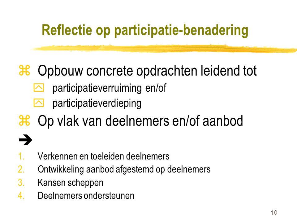 Reflectie op participatie-benadering