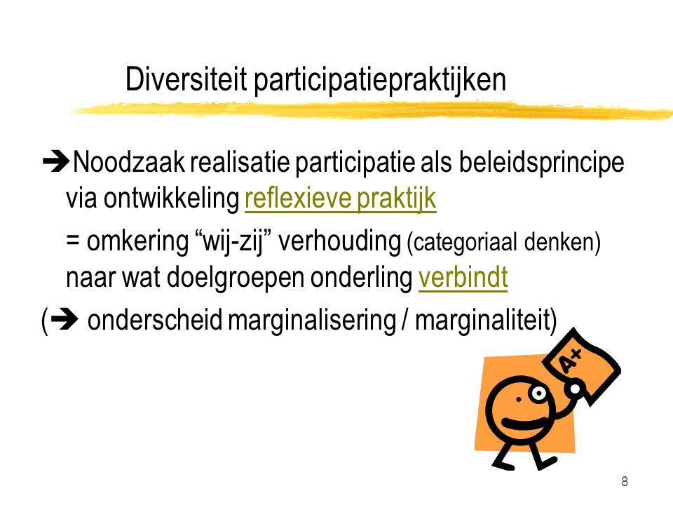 Diversiteit participatiepraktijken