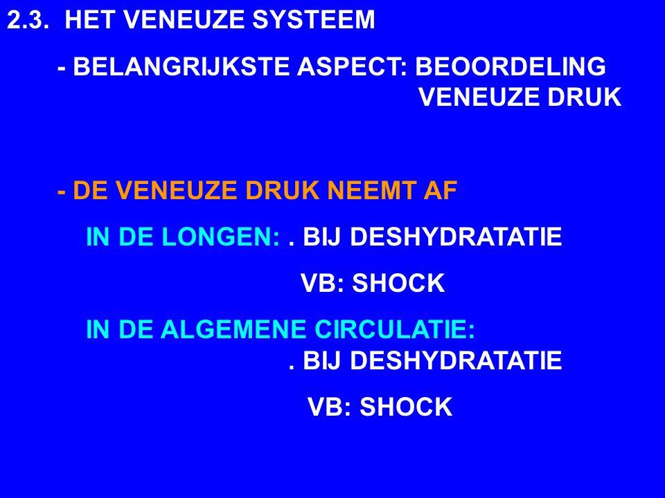 2.3. HET VENEUZE SYSTEEM - BELANGRIJKSTE ASPECT: BEOORDELING VENEUZE DRUK. - DE VENEUZE DRUK NEEMT AF.