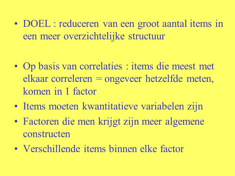 DOEL : reduceren van een groot aantal items in een meer overzichtelijke structuur