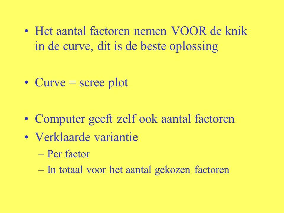 Computer geeft zelf ook aantal factoren Verklaarde variantie