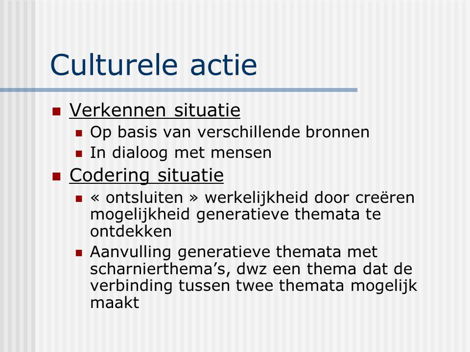 Culturele actie Verkennen situatie Codering situatie