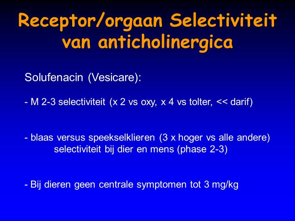 Receptor/orgaan Selectiviteit van anticholinergica