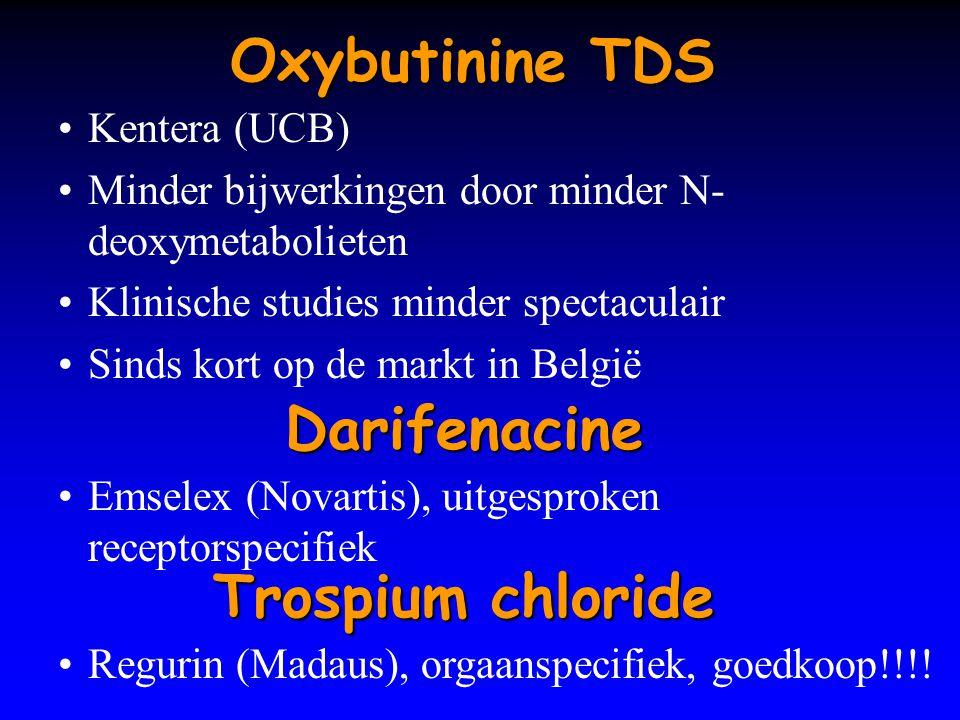 Oxybutinine TDS Darifenacine Trospium chloride