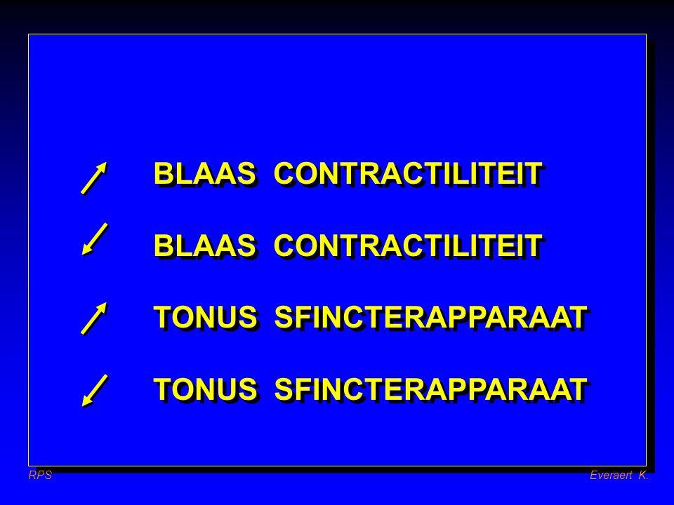BLAAS CONTRACTILITEIT