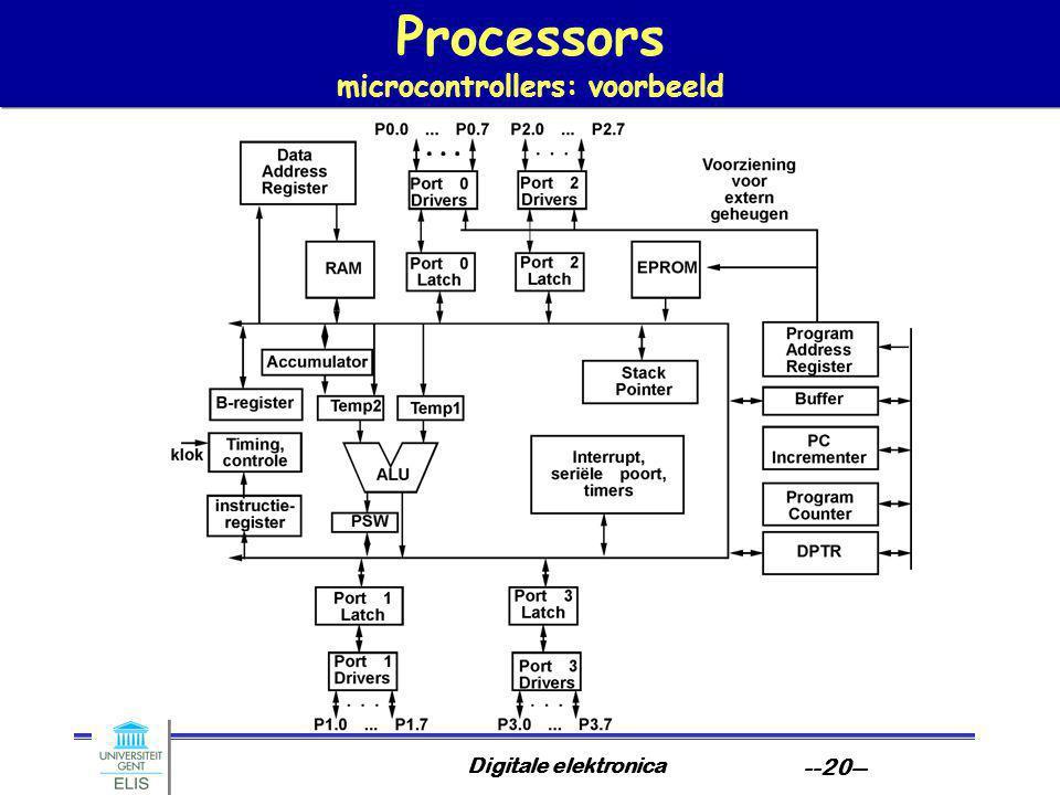 Processors microcontrollers: voorbeeld