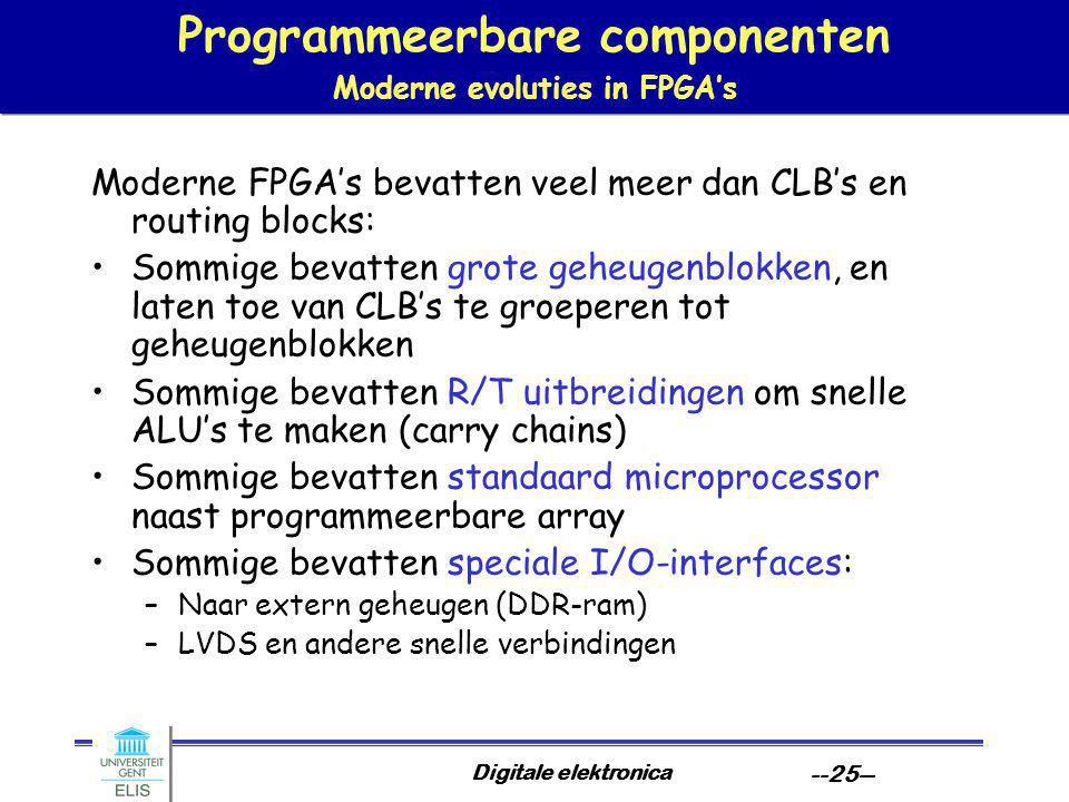 Programmeerbare componenten Moderne evoluties in FPGA's