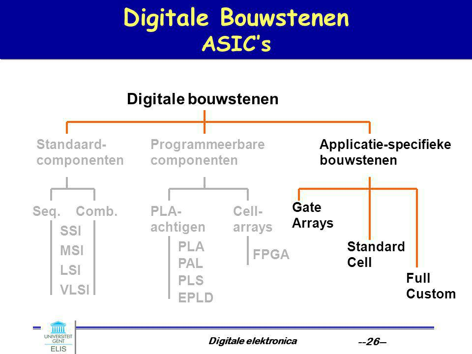 Digitale Bouwstenen ASIC's