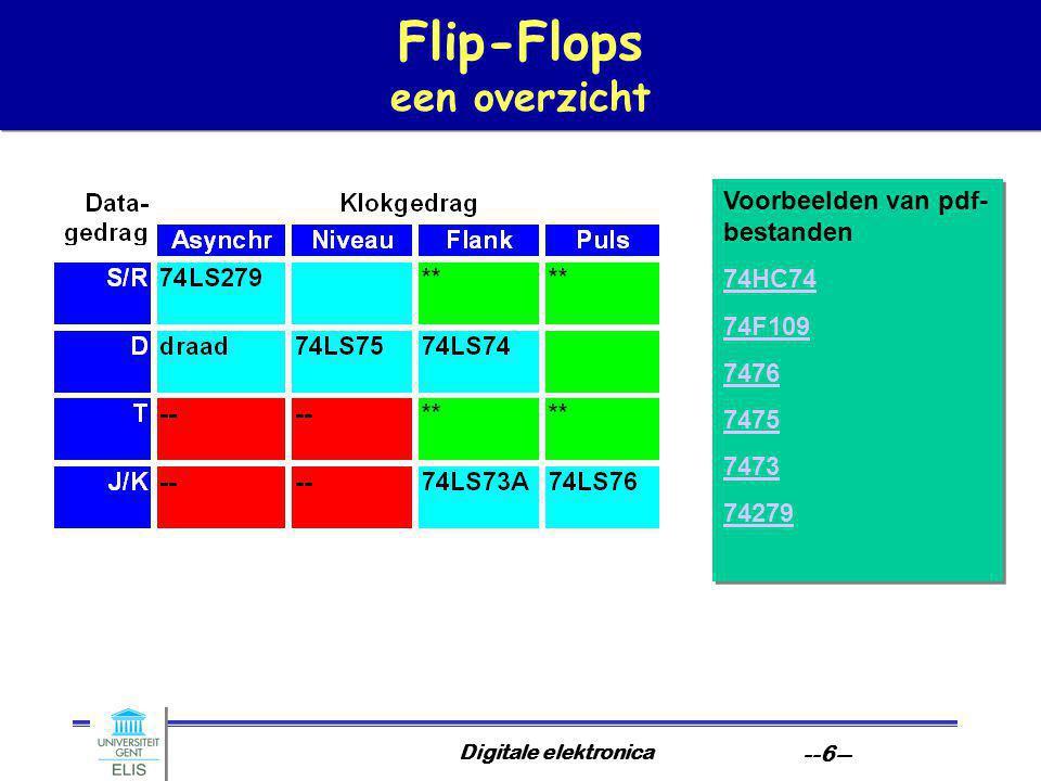 Flip-Flops een overzicht