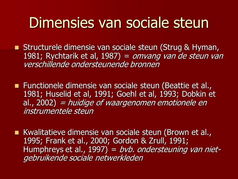 Dimensies van sociale steun