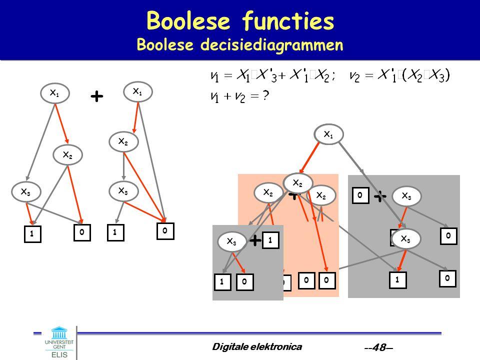 Boolese functies Boolese decisiediagrammen