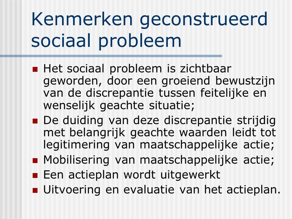 Kenmerken geconstrueerd sociaal probleem