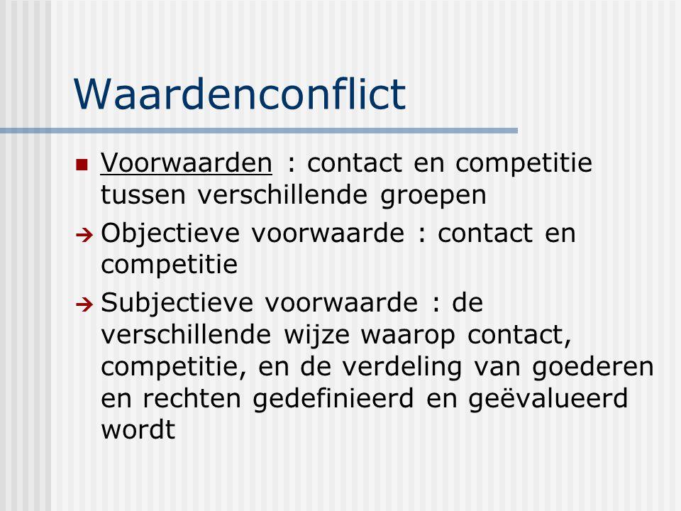 Waardenconflict Voorwaarden : contact en competitie tussen verschillende groepen. Objectieve voorwaarde : contact en competitie.