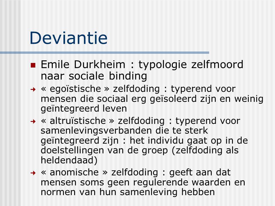 Deviantie Emile Durkheim : typologie zelfmoord naar sociale binding