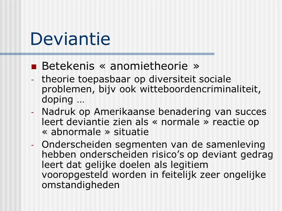 Deviantie Betekenis « anomietheorie »