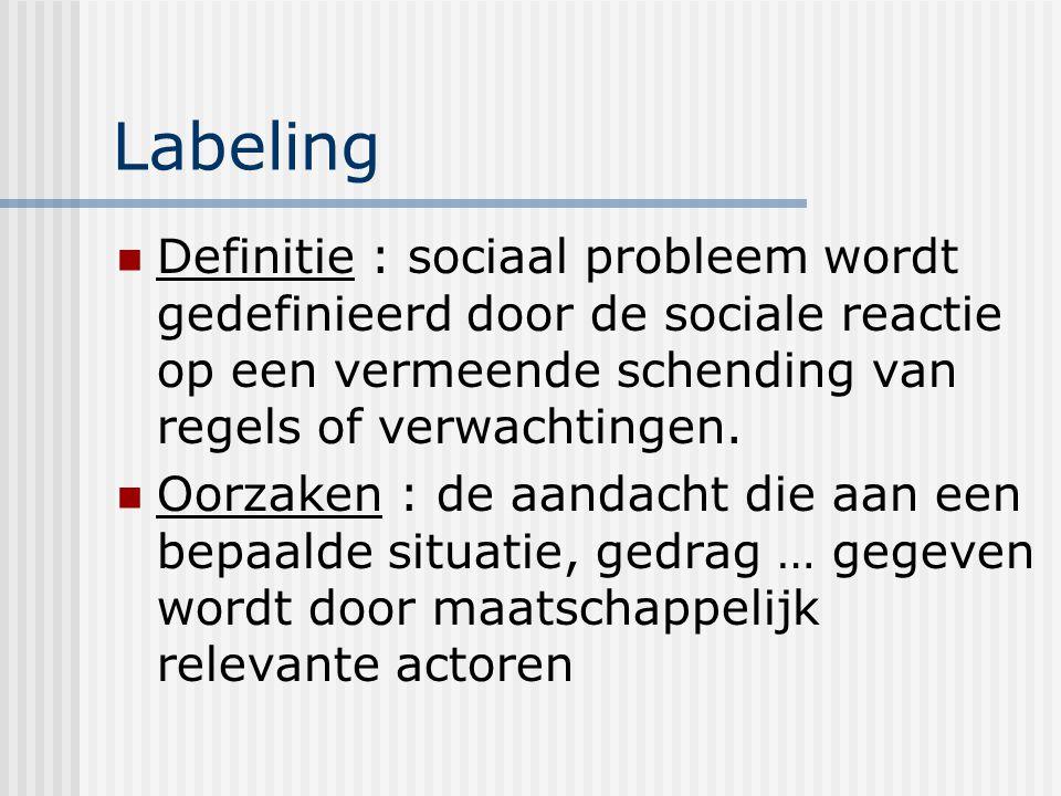 Labeling Definitie : sociaal probleem wordt gedefinieerd door de sociale reactie op een vermeende schending van regels of verwachtingen.