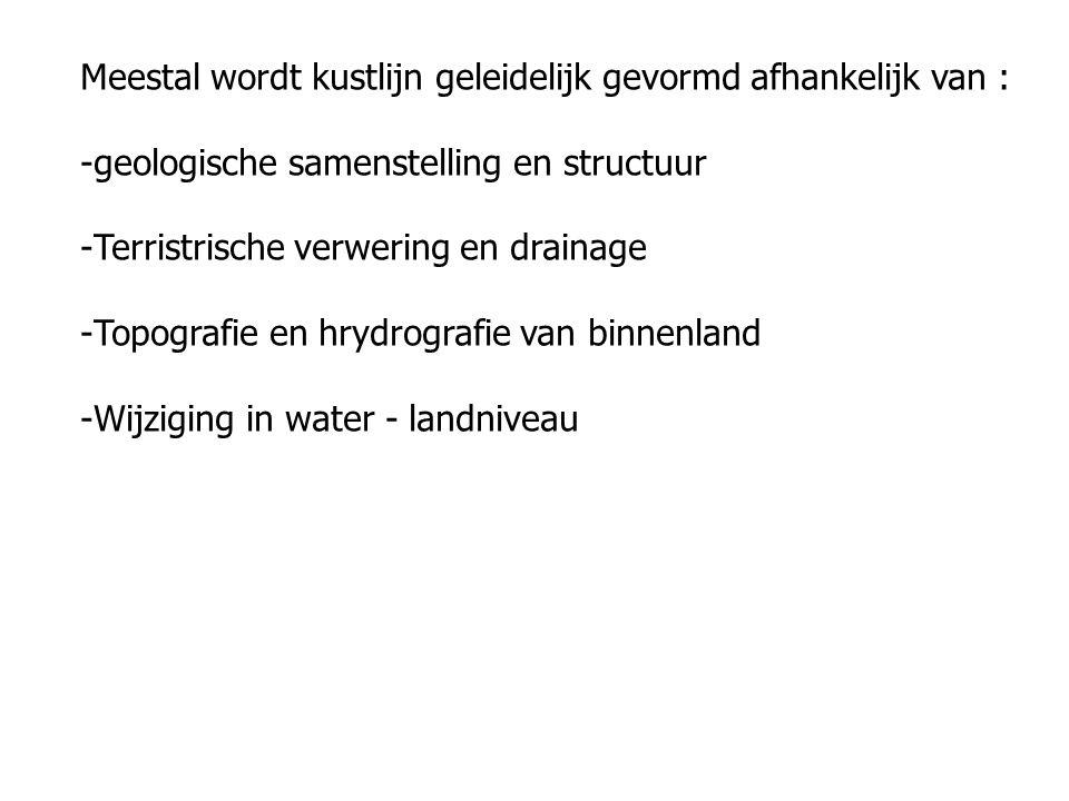 Meestal wordt kustlijn geleidelijk gevormd afhankelijk van :