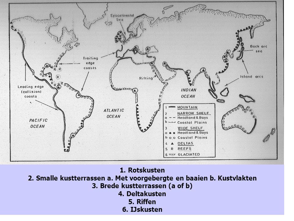 2. Smalle kustterrassen a. Met voorgebergte en baaien b. Kustvlakten
