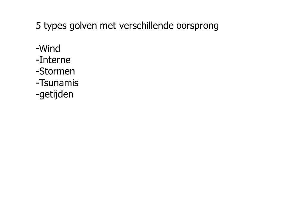 5 types golven met verschillende oorsprong