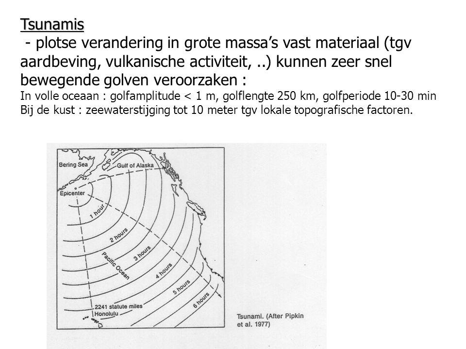 - plotse verandering in grote massa's vast materiaal (tgv