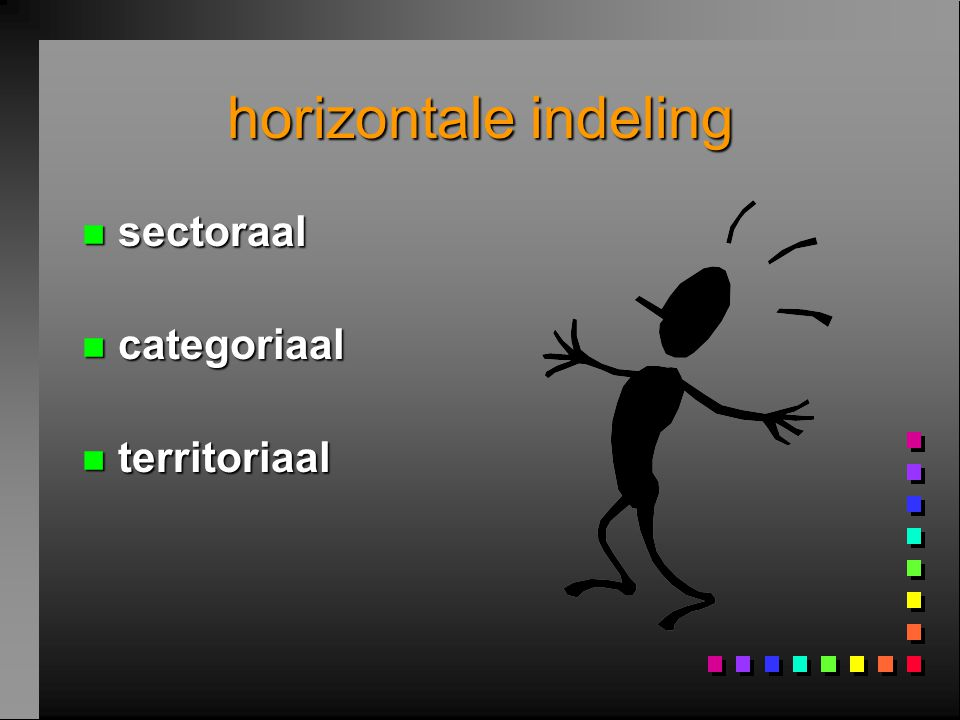 horizontale indeling sectoraal categoriaal territoriaal