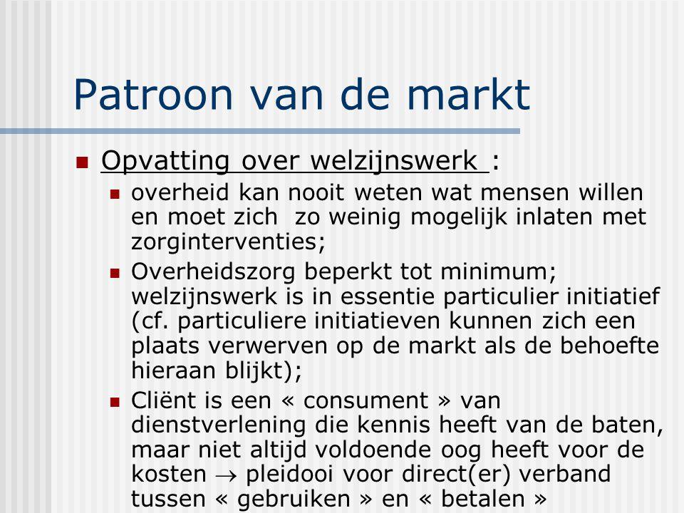 Patroon van de markt Opvatting over welzijnswerk :